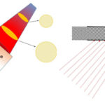 laserSelective_fig1